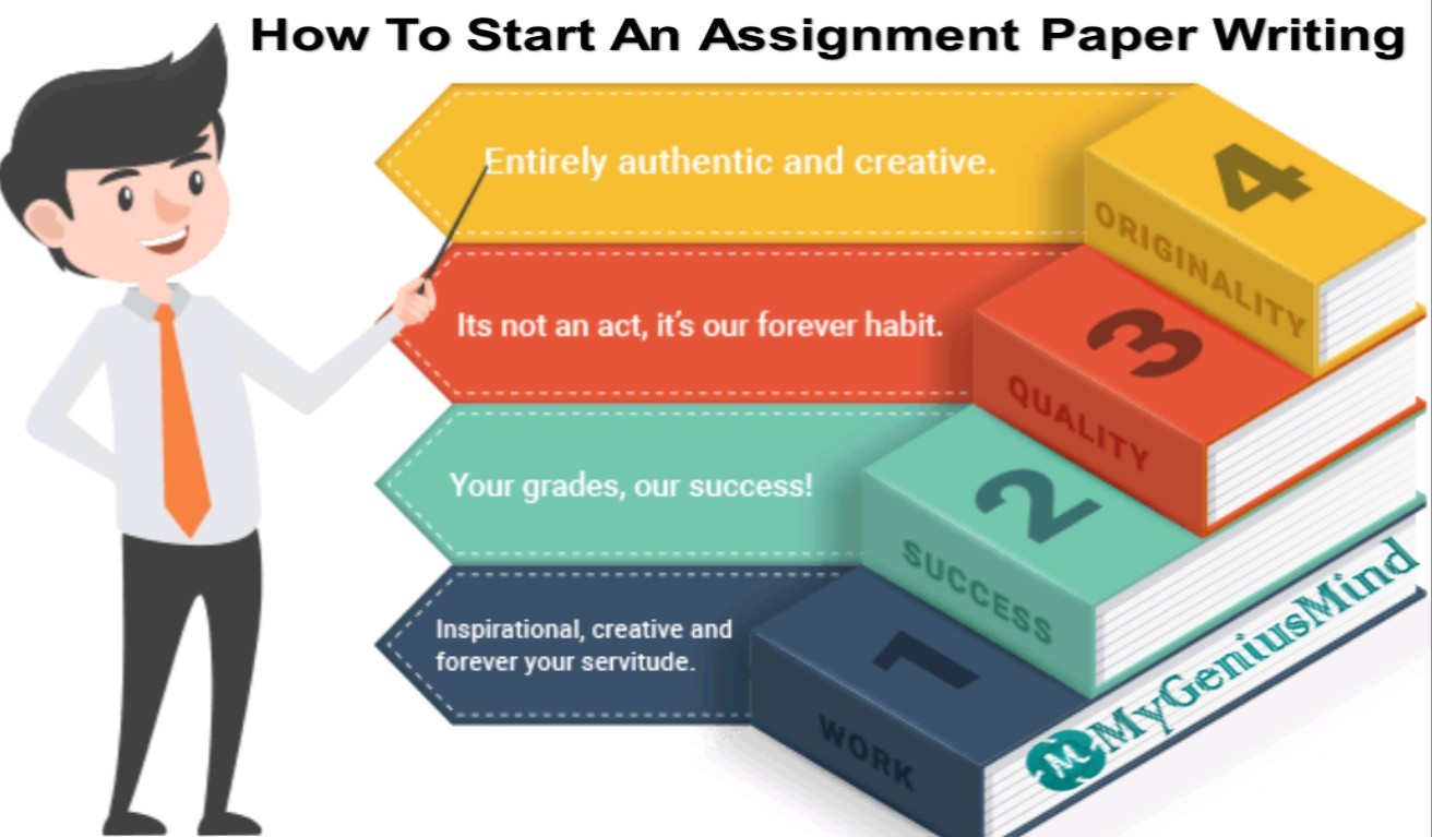 How To Start An Assignment Paper Writing?